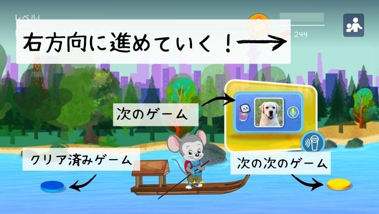 楽天ABCマウスの使い方(ホーム画面の解説)