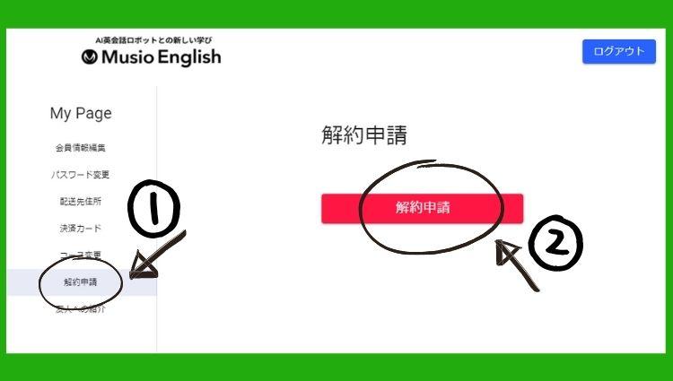 Musio English解約申請
