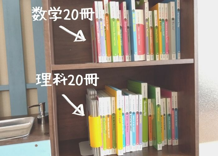 Baby All Maths & Scienceの収納の様子